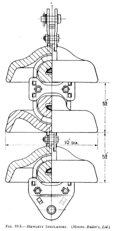 seng nduwe ngamuk  insulators and conductors