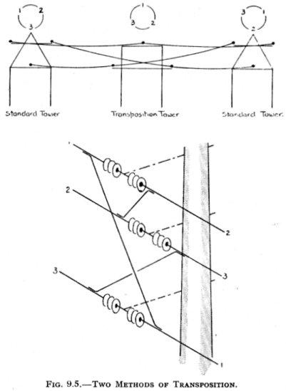 acw u0026 39 s insulator info - book reference info