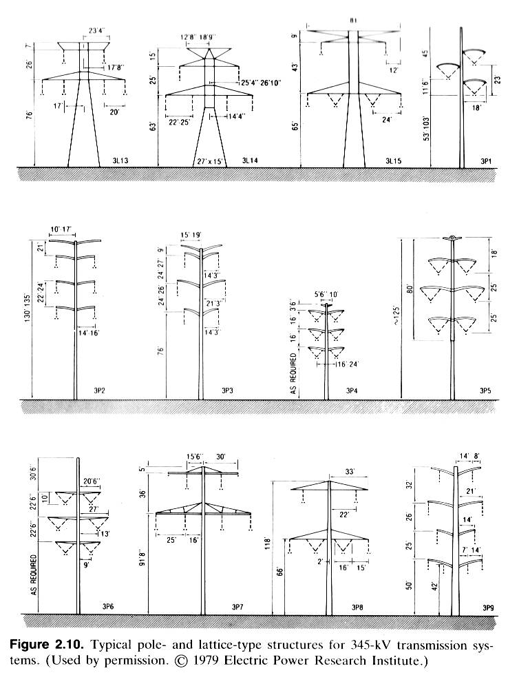 Types Of Electrical Poles : Acw s insulator info book reference poles and towers