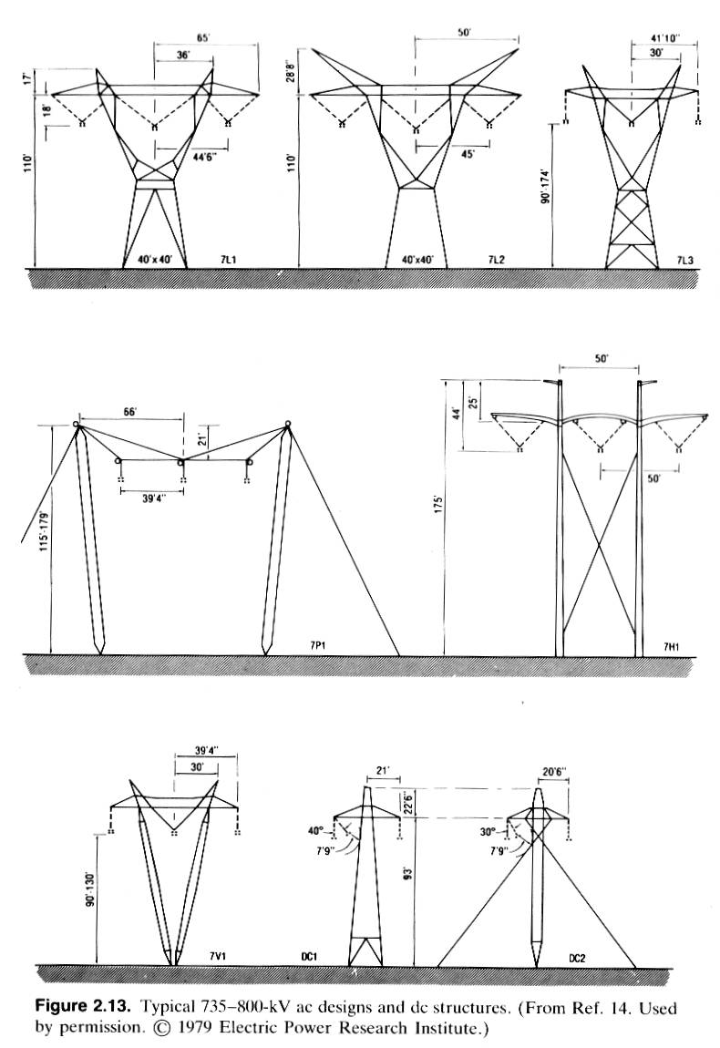 Electric Power Transmission Structures : Acw s insulator info book reference poles and towers