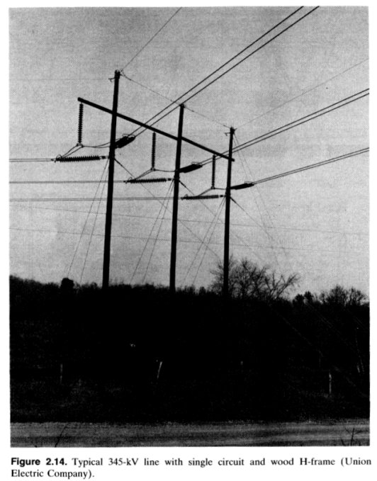 acws insulator info book reference info poles and towers