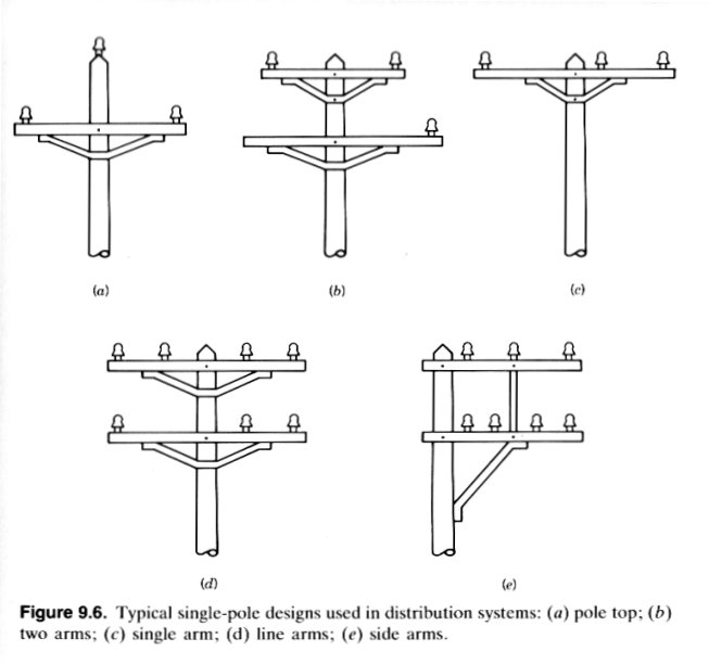 Double Pole Structure : Acw s insulator info book reference poles and towers