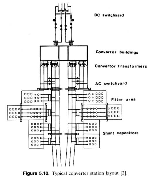 ACW's Insulator Info - Book Reference Info - Power Systems