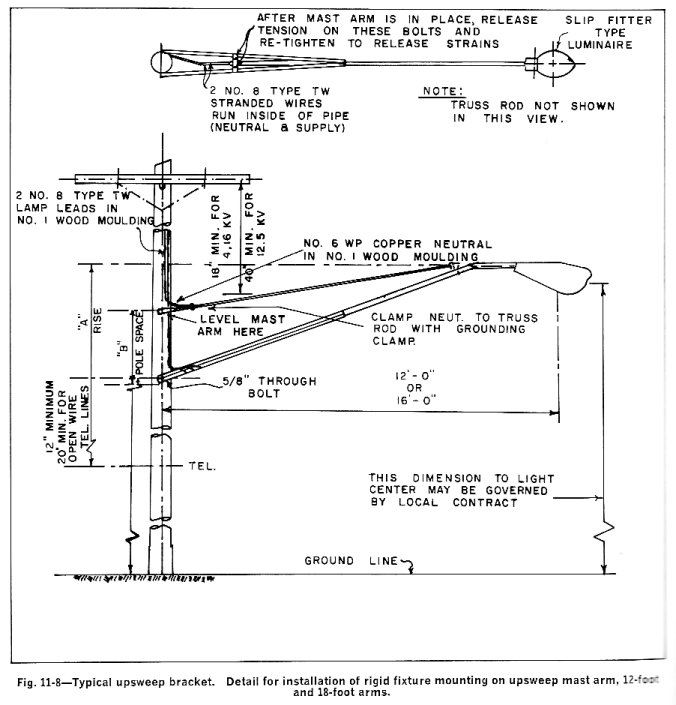 eei fig11.8 street light wiring diagram street light cameras \u2022 free wiring masthead light wiring diagram at gsmx.co