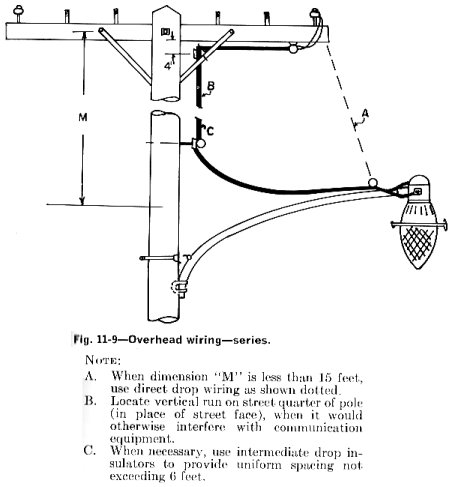 eei fig11.9 acw's insulator info book reference info street lighting street light wiring diagram at bakdesigns.co