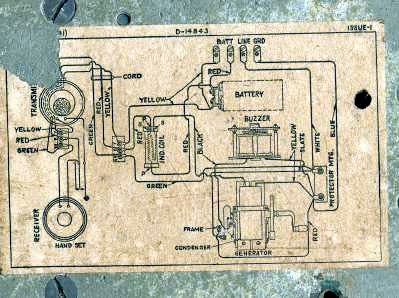 WWII military telephones on old phone wiring diagram, rotary phone wiring diagram, phone jack wiring diagram,